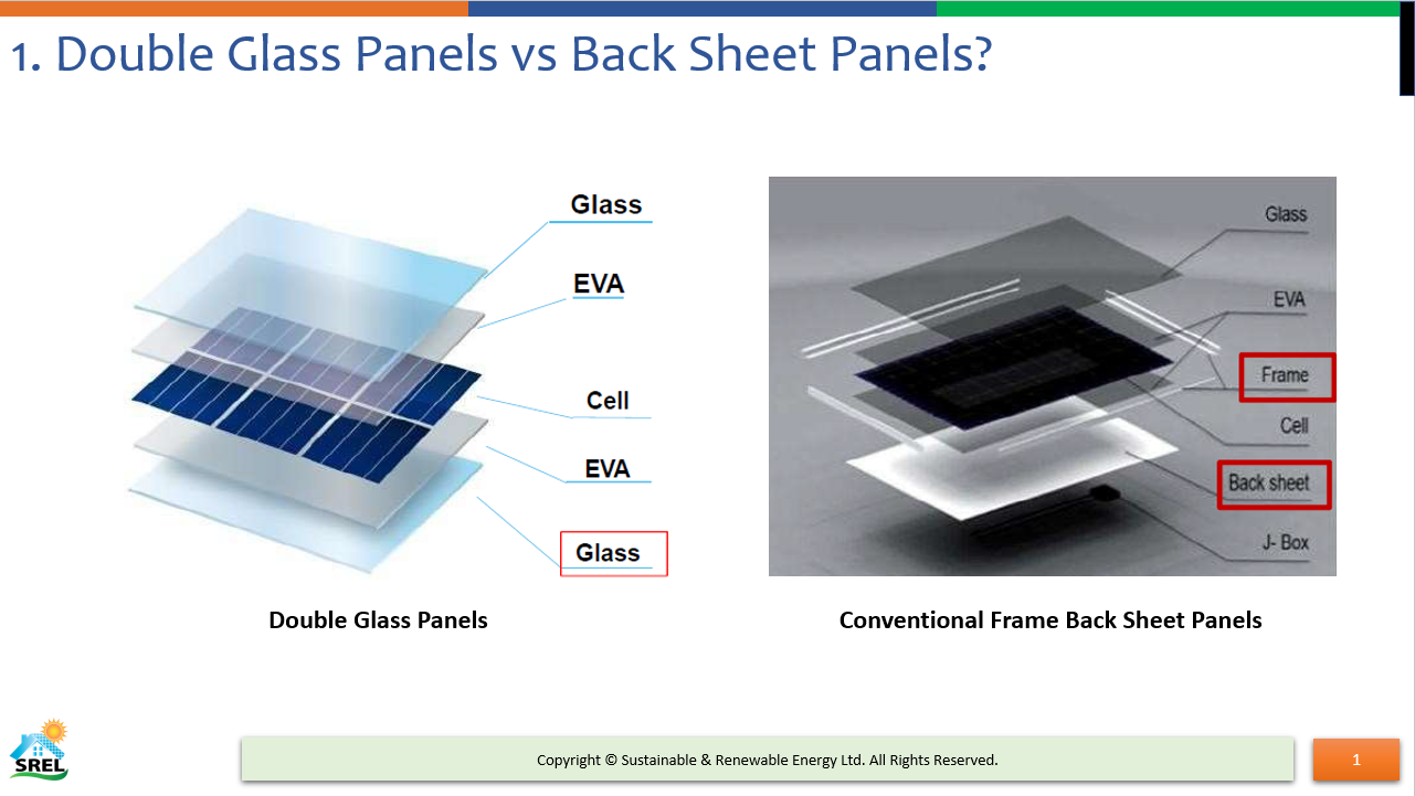 Structural difference - Double Glass Panels
